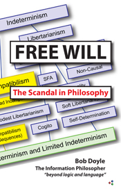 Free Will: The Scandal in Philosophy